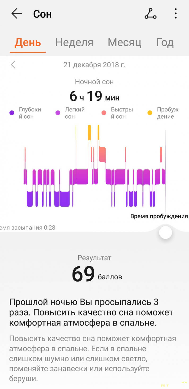 Скриншот мониторинга сна в Honor Band 4